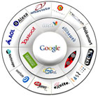 Company marketing and Search Engine Optimisation SEO business marketing website marketing